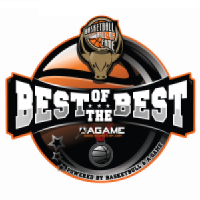 Boys Northeast Best of the Best 2017 Age Grade Verification